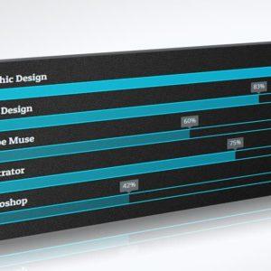 Animated Skill Bars Muse Widget Featured Image