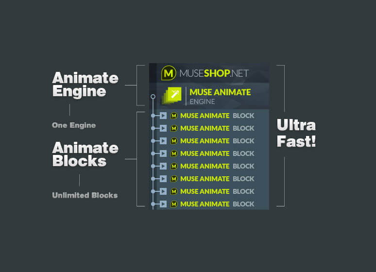 Muse Animate - Animation Engine Muse Widget - Features Section 2
